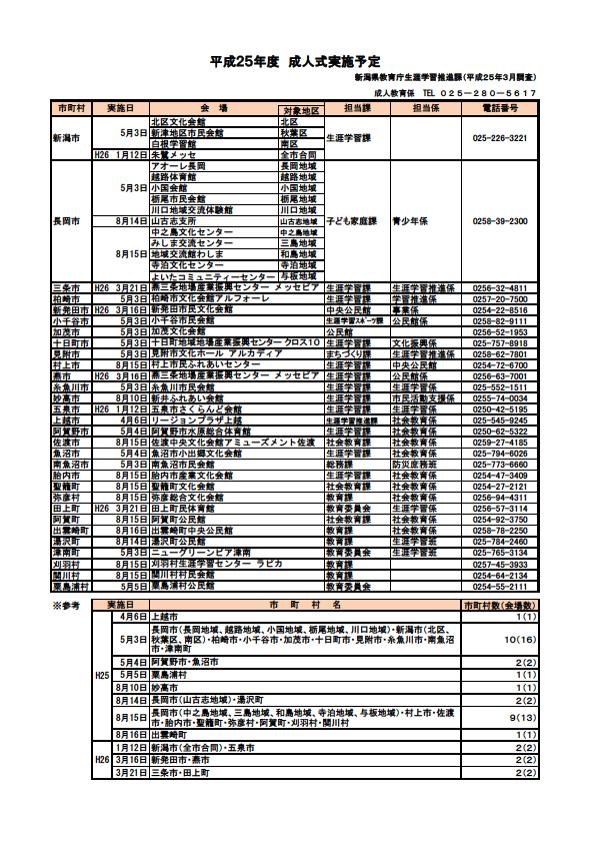 新潟県の成人式日程がネットで話題。今年は三十路人式も