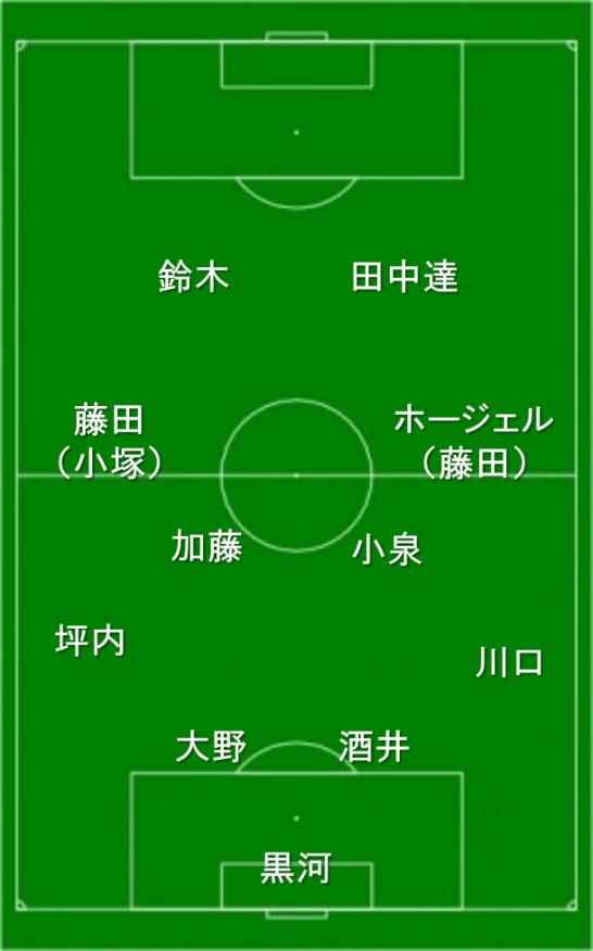 vs町田2