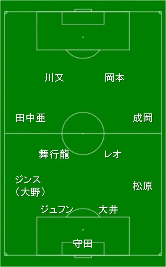 vs町田1