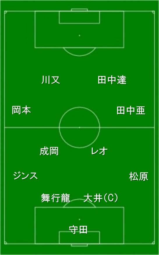 vs仙台A1
