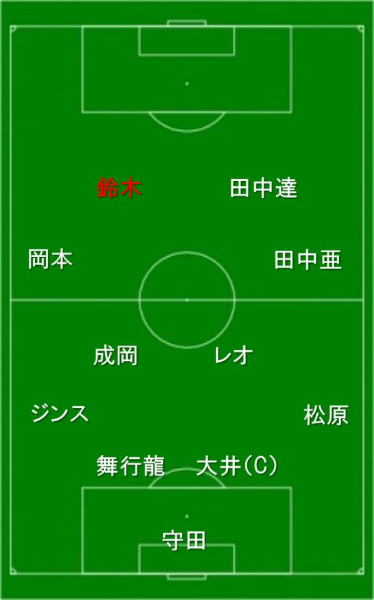 vs仙台A2