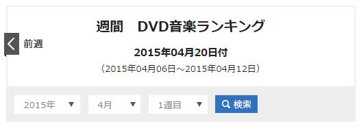 【トピックス】「Negicco新作DVD オリコン10位!!」