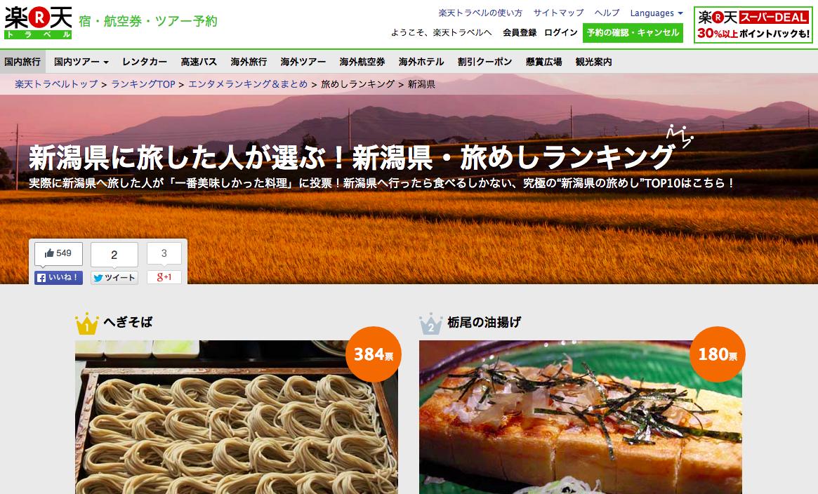 【ランキング】新潟県に旅した人が選ぶ!新潟県・旅めしランキング