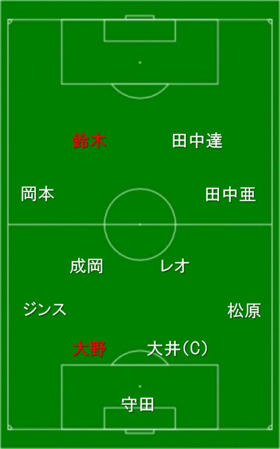 vs仙台A3