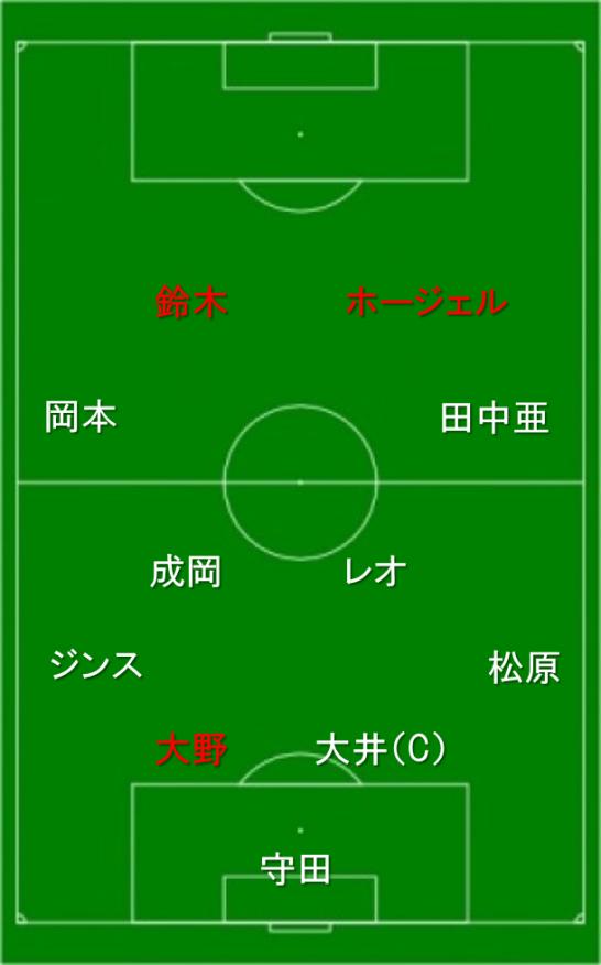 vs仙台A4